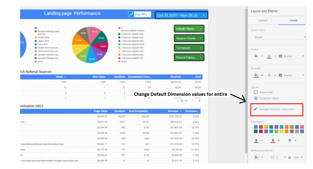 Change behaviour for all charts