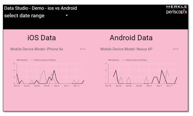 Grouping widgets in Google Data Studio