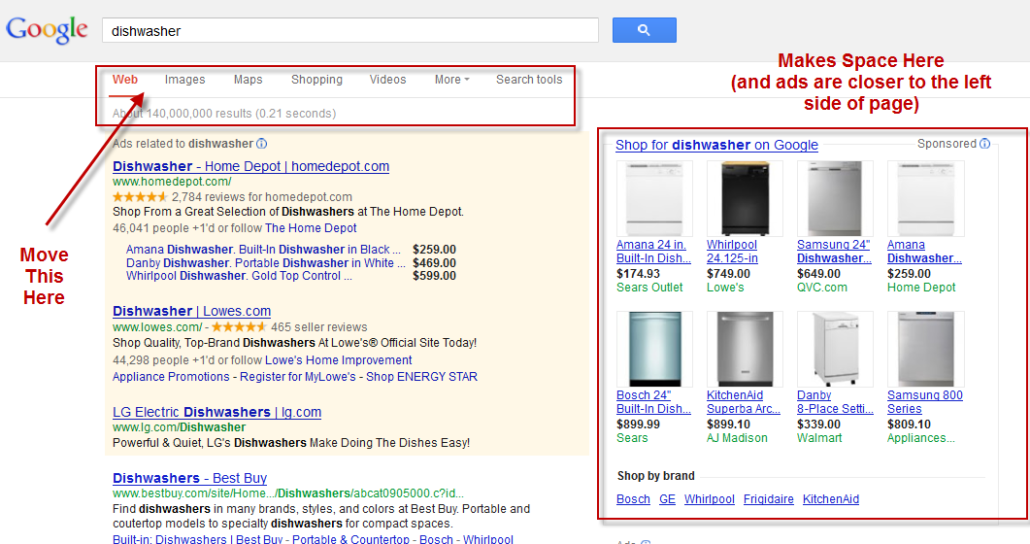 Larry Kim - Google SERP Changes Make Ads More Prominent than Ever