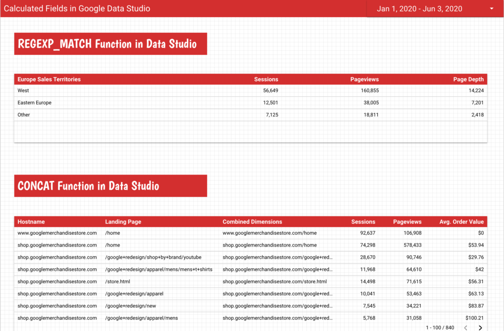 Calculated Fields in Google Data Studio Dashboard