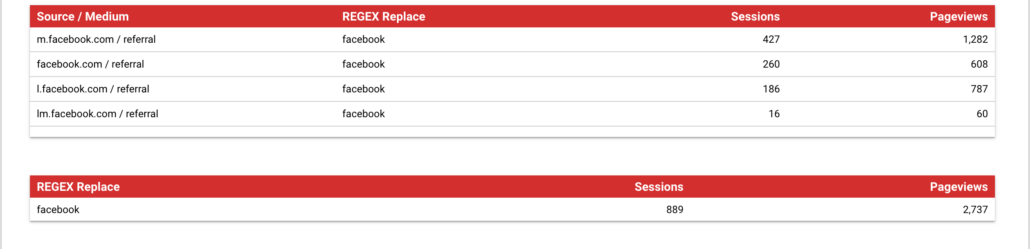 REGEXP_REPLACE function in Data Studio - Combining Values