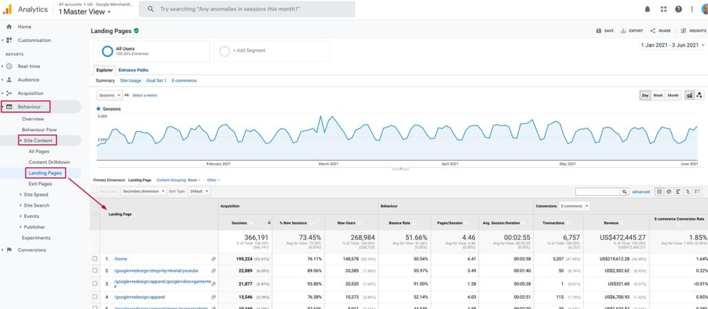 Landing Pages - Google Analytics