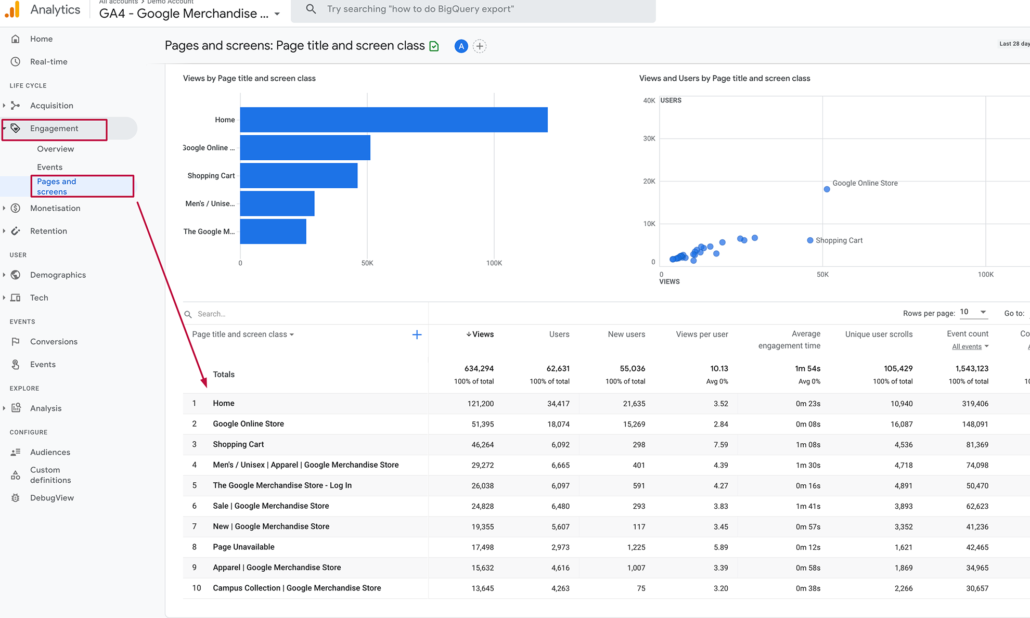Pages and screens report Google Analytics 4
